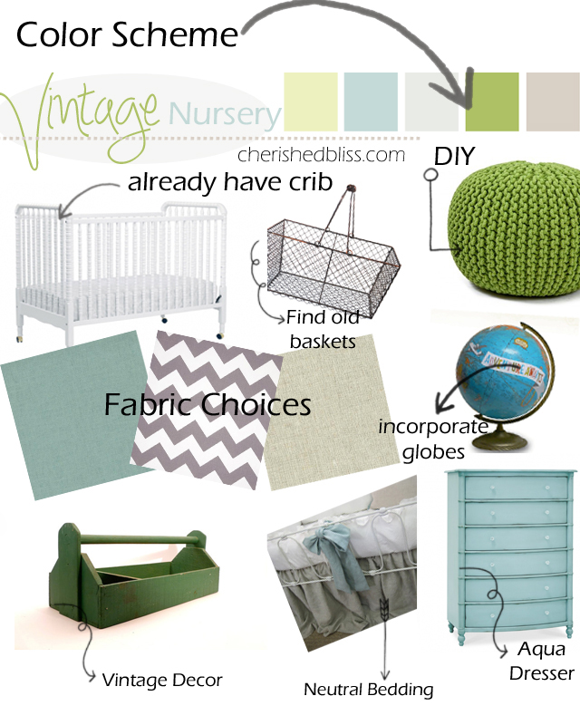 Vintage Nursery Design Board for a boy via cherishedbliss.com